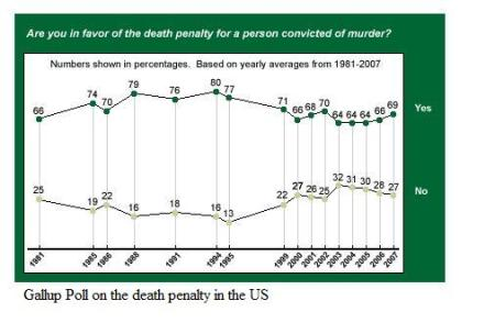 gallup-poll-death-penalty.jpg